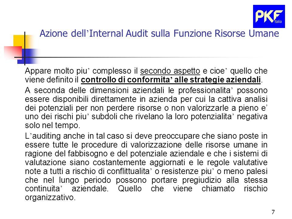 7 Azione dell Internal Audit sulla Funzione Risorse Umane Appare molto piu complesso il secondo aspetto e cioe quello che viene definito il controllo