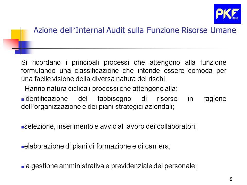 8 Azione dell Internal Audit sulla Funzione Risorse Umane Si ricordano i principali processi che attengono alla funzione formulando una classificazion