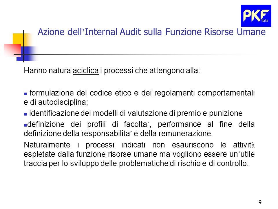 20 Azione dell Internal Audit sulla Funzione Risorse Umane Fasi di lavoro aciclico Linternal audit dovrà mettere sotto controllo : il processo di identificazione dei modelli di valutazione di premio e punizione.