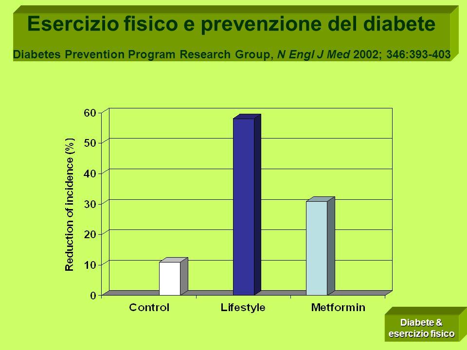 Studi sull´insorgenza del DM tipo II (I) Esercizio fisico e prevenzione del diabete Diabetes Prevention Program Research Group, N Engl J Med 2002; 346