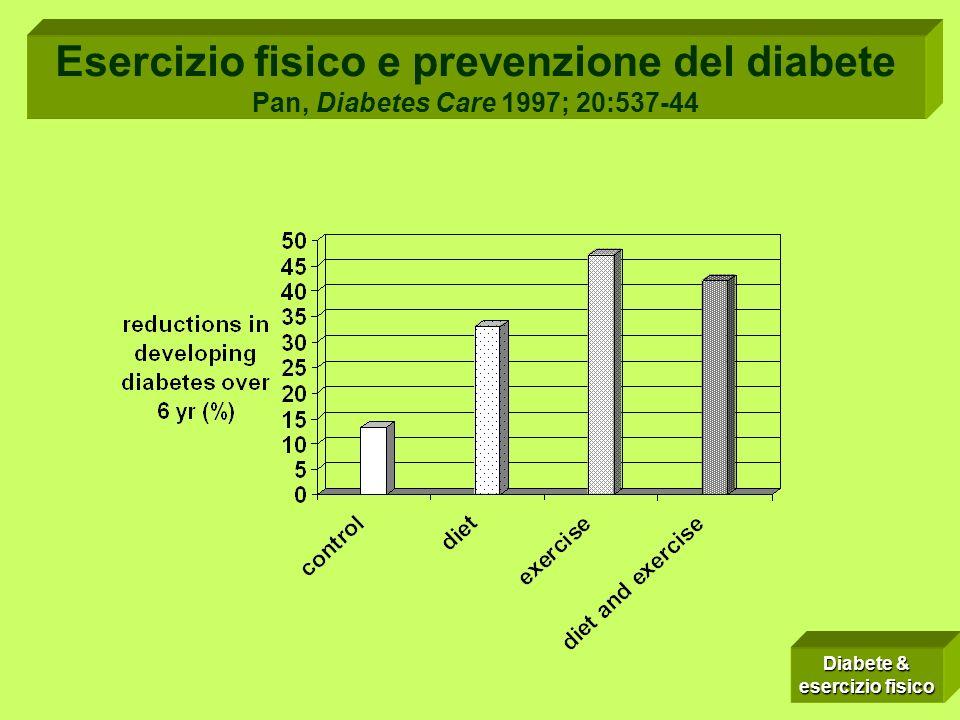 Studi sull´insorgenza del DM tipo II (III) Esercizio fisico e prevenzione del diabete Pan, Diabetes Care 1997; 20:537-44 Diabete & esercizio fisico