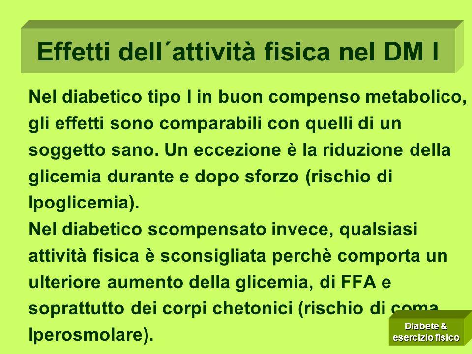 Nel diabetico tipo I in buon compenso metabolico, gli effetti sono comparabili con quelli di un soggetto sano. Un eccezione è la riduzione della glice