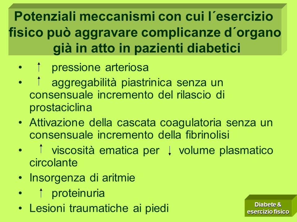 Potenziali mechanismi con cui l´esercizio fisico può aggravare complicanze d´organo già in atto in pazienti diabetici pressione arteriosa aggregabilit