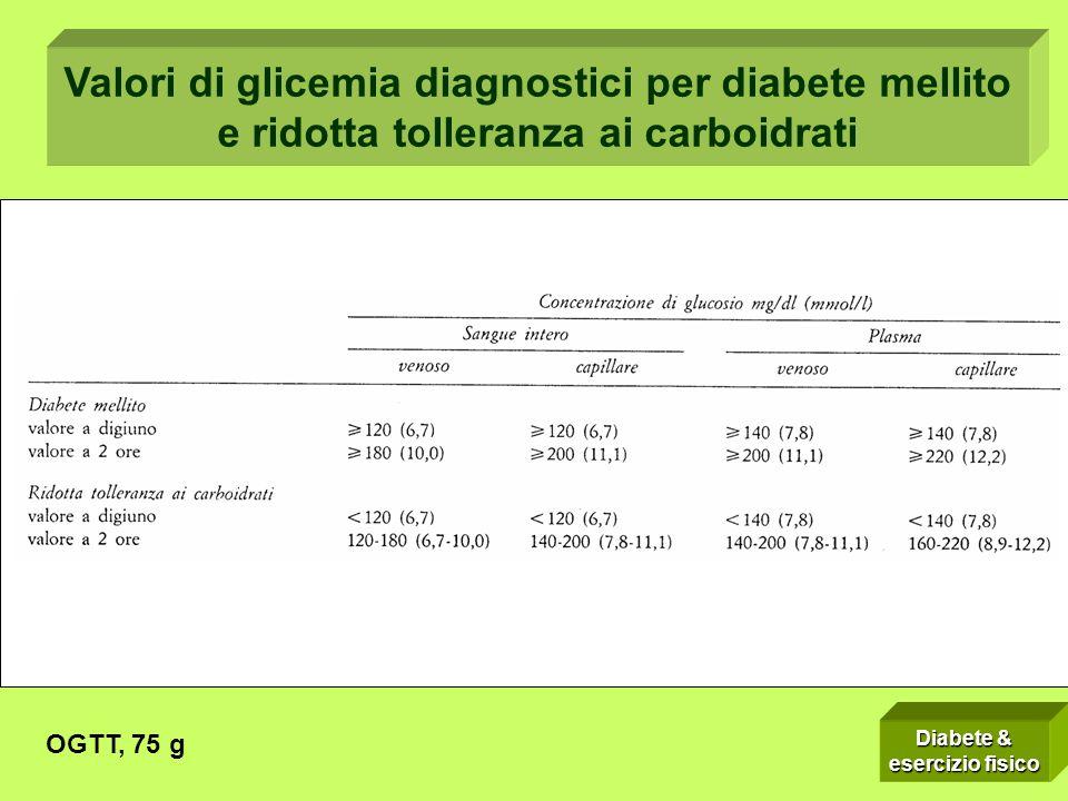 Valori di glicemia diagnostici per diabete mellito e ridotta tolleranza ai carboidrati Diabete & esercizio fisico OGTT, 75 g