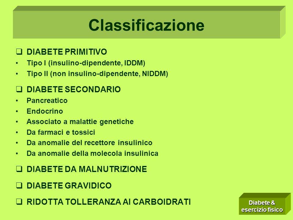 DIABETE PRIMITIVO Tipo I (insulino-dipendente, IDDM) Tipo II (non insulino-dipendente, NIDDM) DIABETE SECONDARIO Pancreatico Endocrino Associato a mal