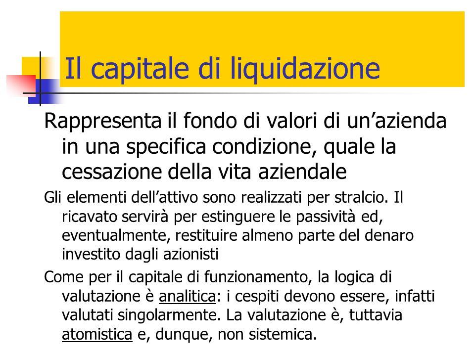 Il capitale di liquidazione Rappresenta il fondo di valori di unazienda in una specifica condizione, quale la cessazione della vita aziendale Gli elem