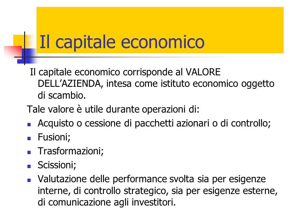 Il capitale economico Il capitale economico corrisponde al VALORE DELLAZIENDA, intesa come istituto economico oggetto di scambio. Tale valore è utile