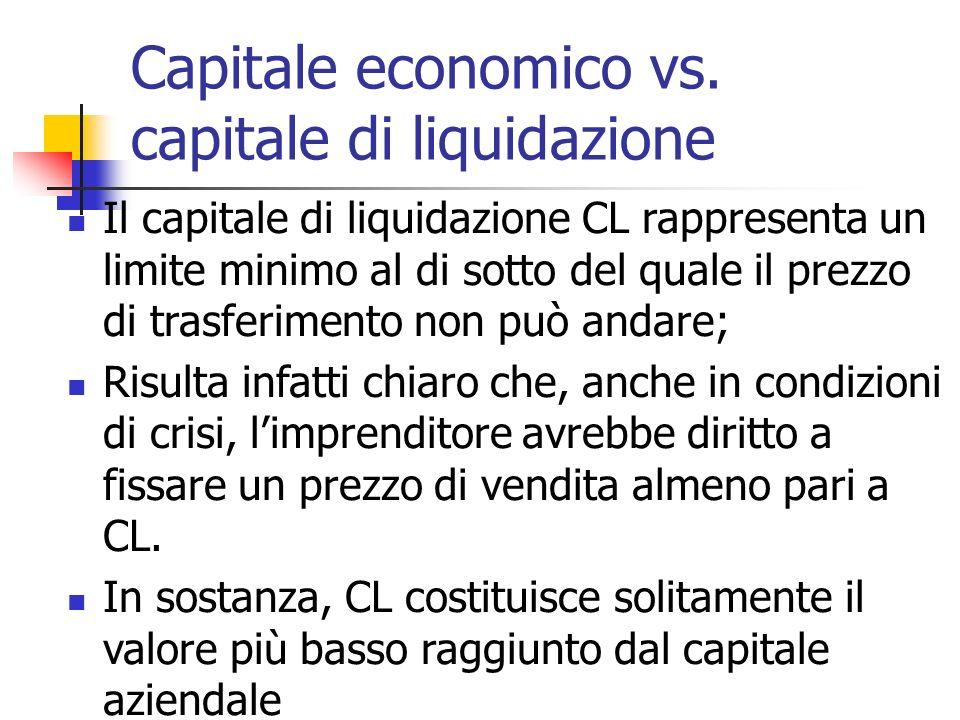 Capitale economico vs. capitale di liquidazione Il capitale di liquidazione CL rappresenta un limite minimo al di sotto del quale il prezzo di trasfer