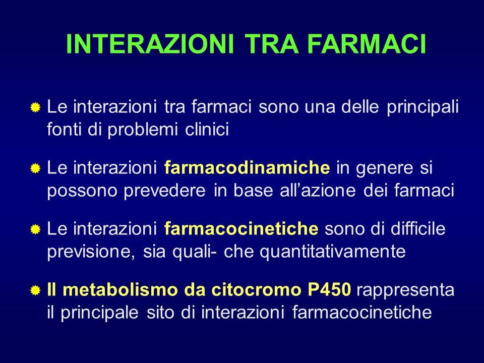 Le interazioni tra farmaci sono una delle principali fonti di problemi clinici Le interazioni farmacodinamiche in genere si possono prevedere in base allazione dei farmaci Le interazioni farmacocinetiche sono di difficile previsione, sia quali- che quantitativamente Il metabolismo da citocromo P450 rappresenta il principale sito di interazioni farmacocinetiche INTERAZIONI TRA FARMACI