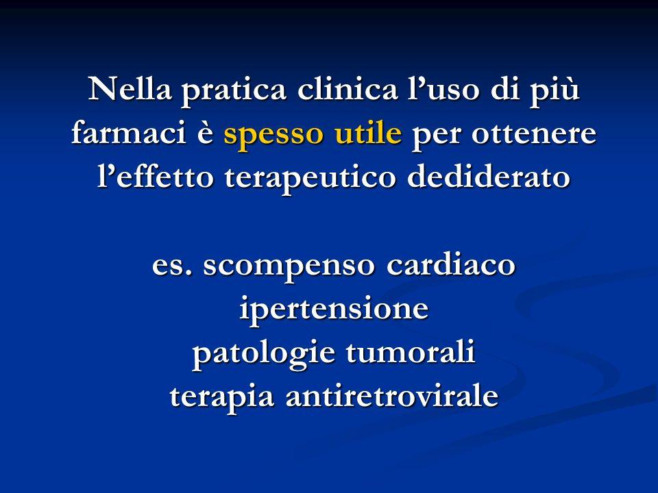 Nella pratica clinica luso di più farmaci è spesso utile per ottenere leffetto terapeutico dediderato es. scompenso cardiaco ipertensione patologie tu