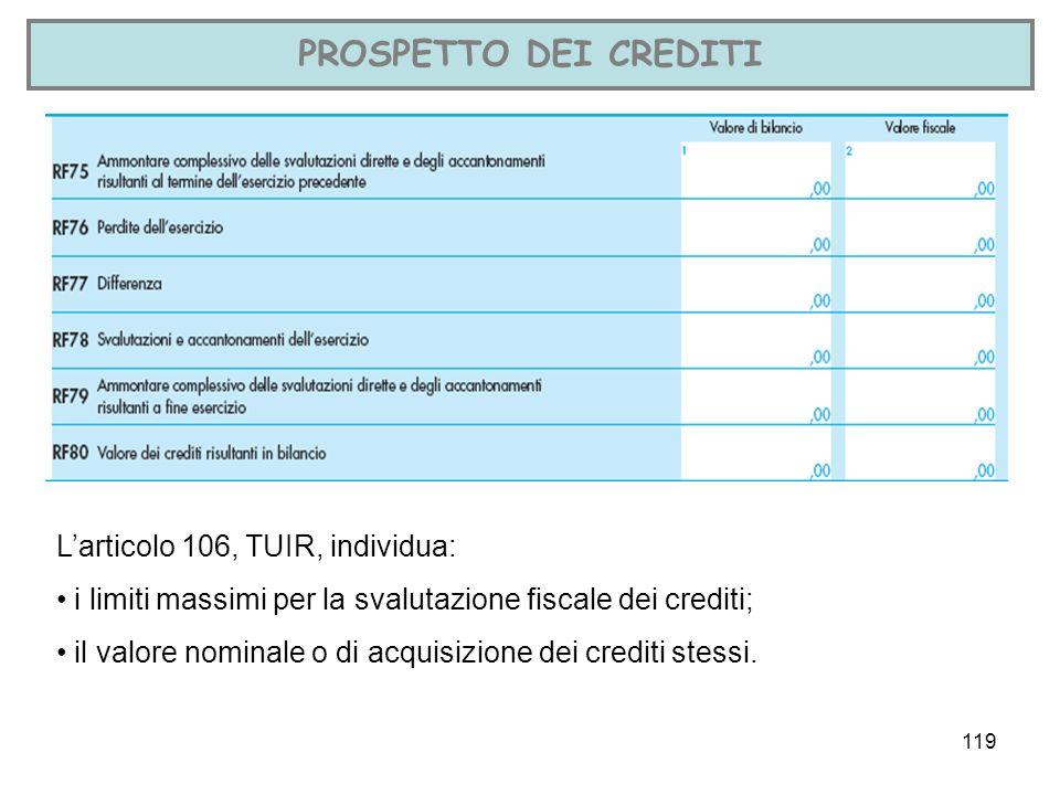 119 PROSPETTO DEI CREDITI Larticolo 106, TUIR, individua: i limiti massimi per la svalutazione fiscale dei crediti; il valore nominale o di acquisizio