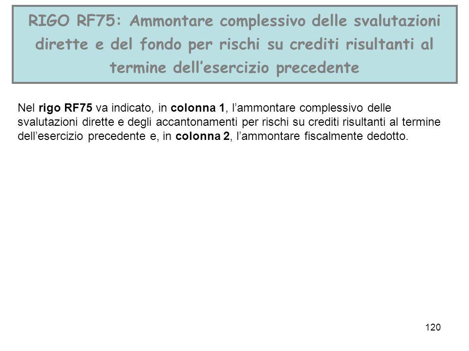 120 RIGO RF75: Ammontare complessivo delle svalutazioni dirette e del fondo per rischi su crediti risultanti al termine dellesercizio precedente Nel r