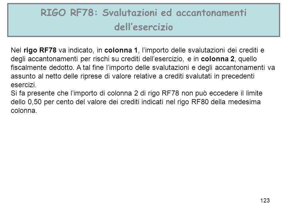 123 RIGO RF78: Svalutazioni ed accantonamenti dellesercizio Nel rigo RF78 va indicato, in colonna 1, limporto delle svalutazioni dei crediti e degli a