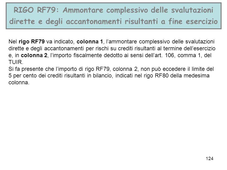 124 RIGO RF79: Ammontare complessivo delle svalutazioni dirette e degli accantonamenti risultanti a fine esercizio Nel rigo RF79 va indicato, colonna