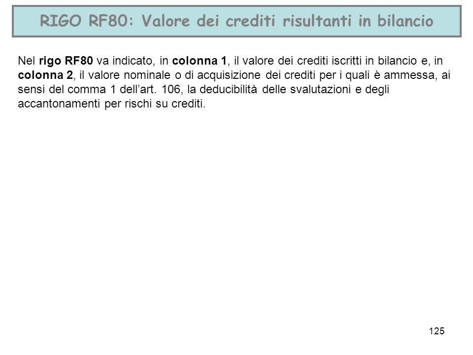 125 RIGO RF80: Valore dei crediti risultanti in bilancio Nel rigo RF80 va indicato, in colonna 1, il valore dei crediti iscritti in bilancio e, in col