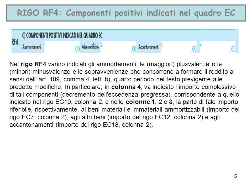 5 RIGO RF4: Componenti positivi indicati nel quadro EC Nel rigo RF4 vanno indicati gli ammortamenti, le (maggiori) plusvalenze o le (minori) minusvale
