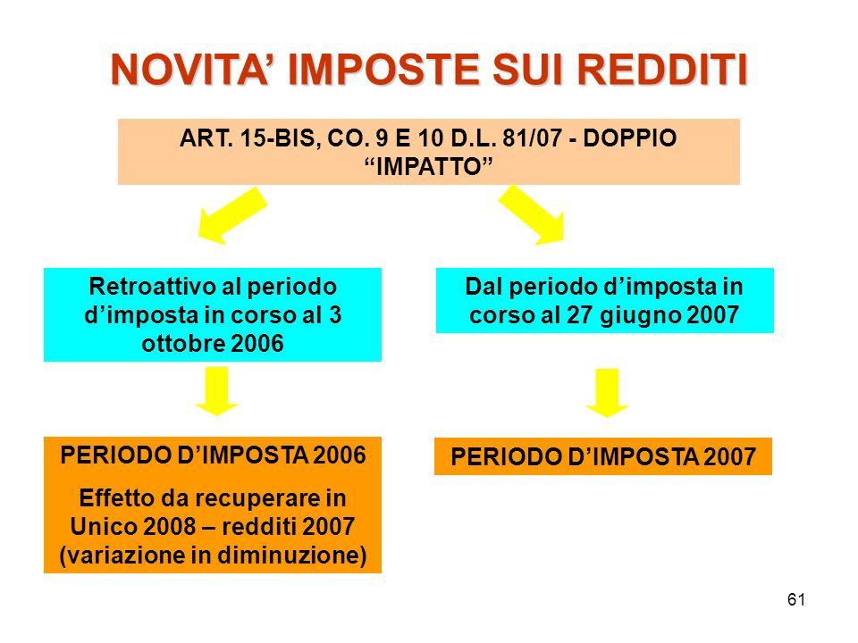 61 NOVITA IMPOSTE SUI REDDITI ART. 15-BIS, CO. 9 E 10 D.L. 81/07 - DOPPIO IMPATTO Retroattivo al periodo dimposta in corso al 3 ottobre 2006 Dal perio