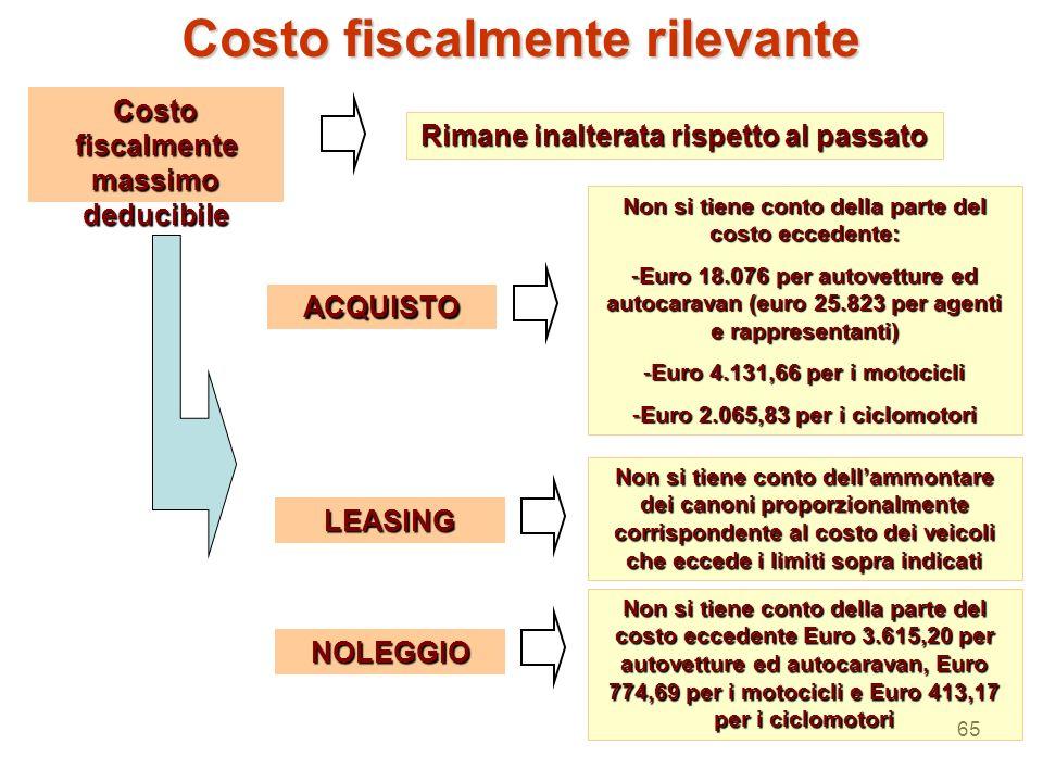 65 Costo fiscalmente rilevante Costo fiscalmente massimo deducibile Rimane inalterata rispetto al passato ACQUISTO Non si tiene conto della parte del