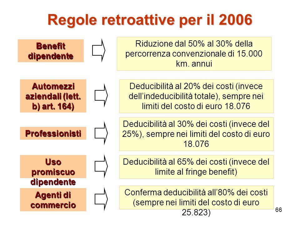 66 Regole retroattive per il 2006 Benefit dipendente Riduzione dal 50% al 30% della percorrenza convenzionale di 15.000 km. annui Automezzi aziendali