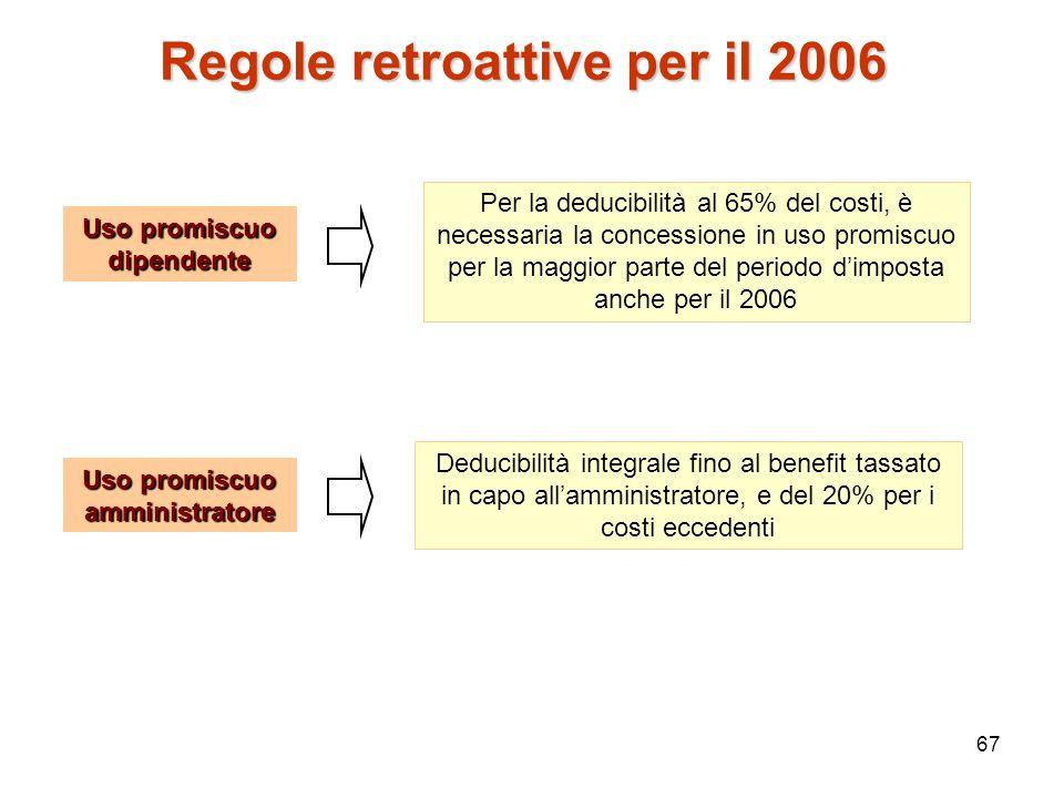 67 Regole retroattive per il 2006 Uso promiscuo dipendente Per la deducibilità al 65% del costi, è necessaria la concessione in uso promiscuo per la m