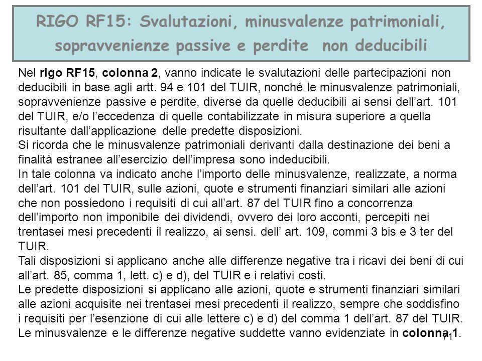 71 RIGO RF15: Svalutazioni, minusvalenze patrimoniali, sopravvenienze passive e perdite non deducibili Nel rigo RF15, colonna 2, vanno indicate le sva