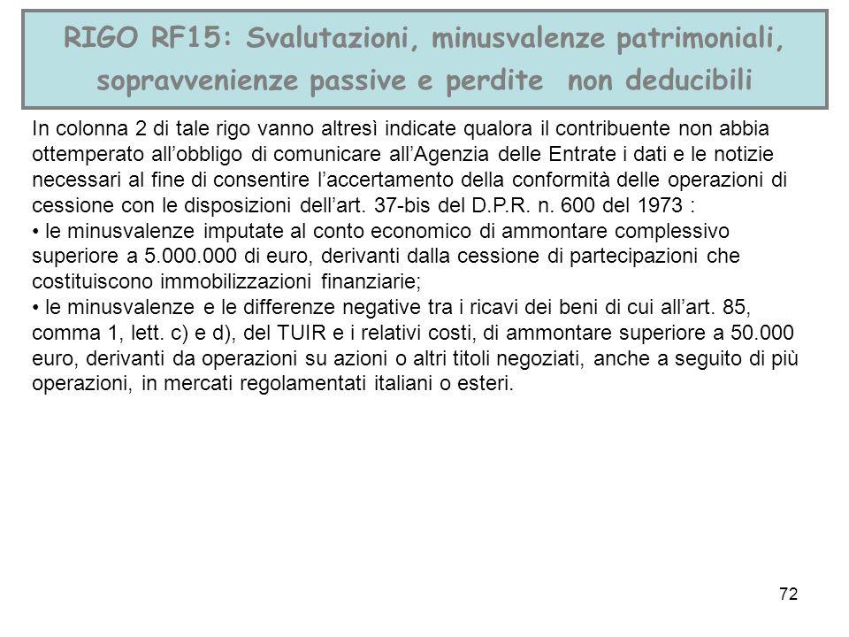 72 RIGO RF15: Svalutazioni, minusvalenze patrimoniali, sopravvenienze passive e perdite non deducibili In colonna 2 di tale rigo vanno altresì indicat