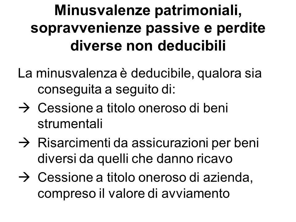 Minusvalenze patrimoniali, sopravvenienze passive e perdite diverse non deducibili La minusvalenza è deducibile, qualora sia conseguita a seguito di: