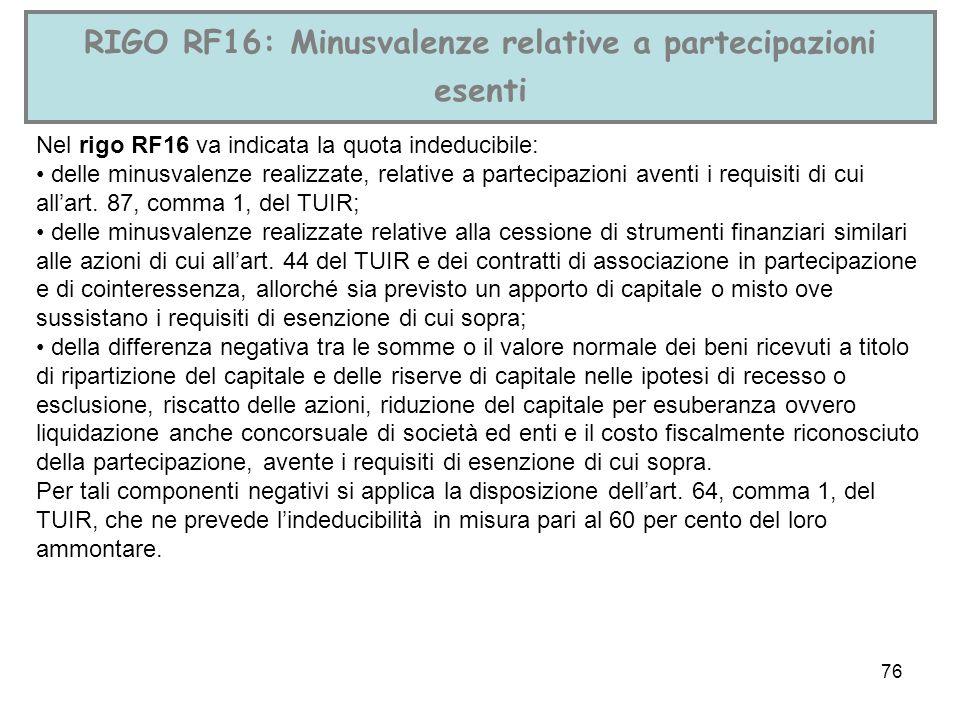 76 RIGO RF16: Minusvalenze relative a partecipazioni esenti Nel rigo RF16 va indicata la quota indeducibile: delle minusvalenze realizzate, relative a
