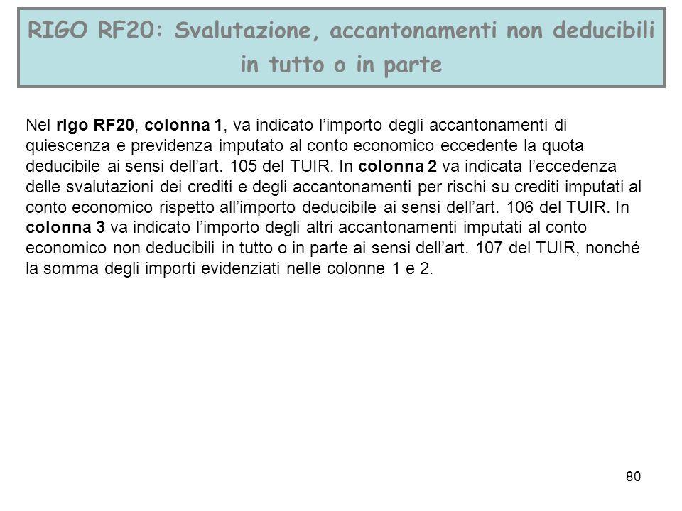 80 RIGO RF20: Svalutazione, accantonamenti non deducibili in tutto o in parte Nel rigo RF20, colonna 1, va indicato limporto degli accantonamenti di q