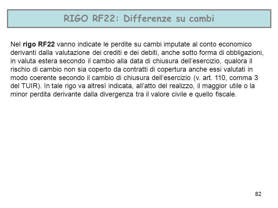 82 RIGO RF22: Differenze su cambi Nel rigo RF22 vanno indicate le perdite su cambi imputate al conto economico derivanti dalla valutazione dei crediti