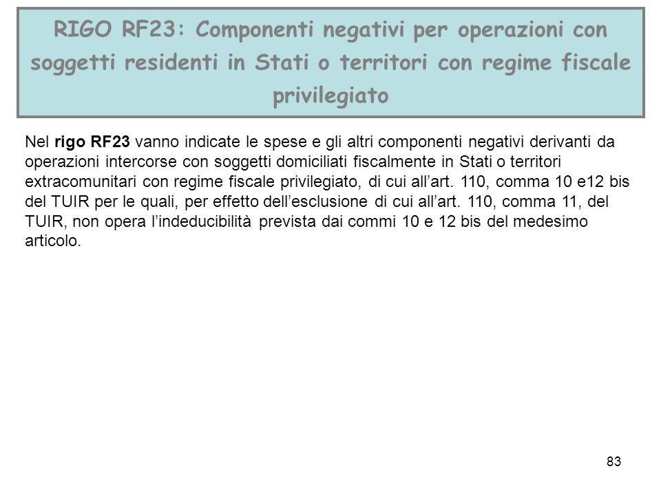 83 RIGO RF23: Componenti negativi per operazioni con soggetti residenti in Stati o territori con regime fiscale privilegiato Nel rigo RF23 vanno indic