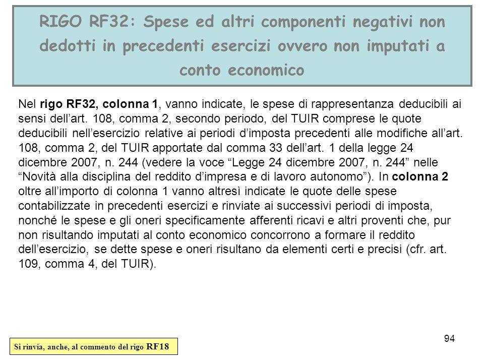 94 RIGO RF32: Spese ed altri componenti negativi non dedotti in precedenti esercizi ovvero non imputati a conto economico Nel rigo RF32, colonna 1, va
