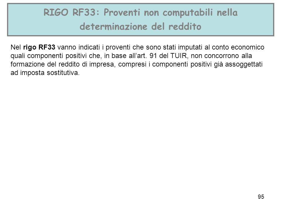 95 RIGO RF33: Proventi non computabili nella determinazione del reddito Nel rigo RF33 vanno indicati i proventi che sono stati imputati al conto econo