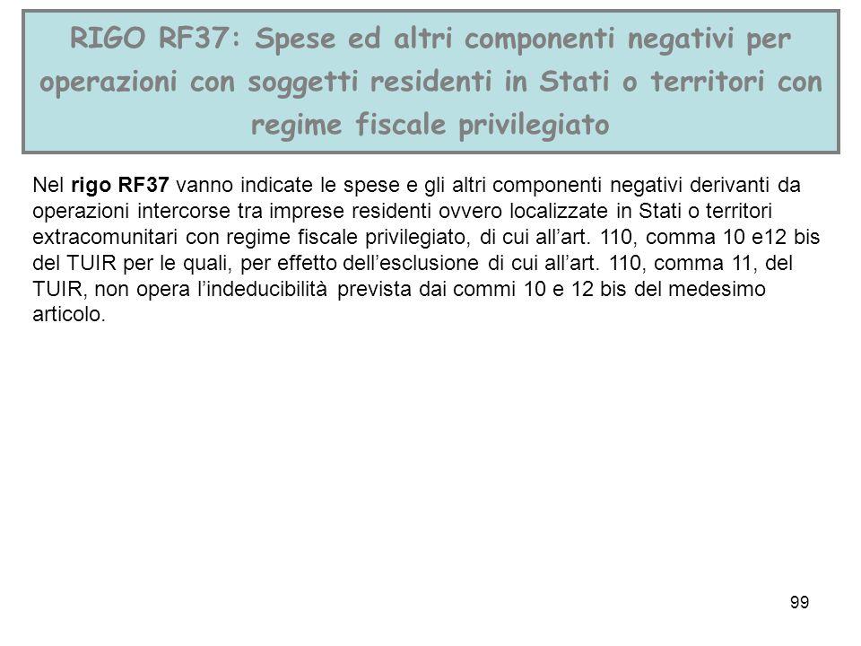 99 RIGO RF37: Spese ed altri componenti negativi per operazioni con soggetti residenti in Stati o territori con regime fiscale privilegiato Nel rigo R