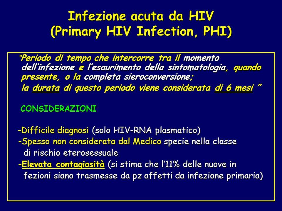 Infezione acuta da HIV (Primary HIV Infection, PHI) Periodo di tempo che intercorre tra il momento dellinfezione e lesaurimento della sintomatologia,