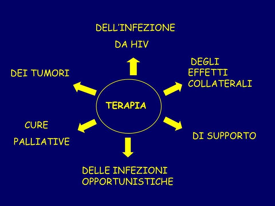 TERAPIA DELLINFEZIONE DA HIV DELLE INFEZIONI OPPORTUNISTICHE DEI TUMORI DEGLI EFFETTI COLLATERALI DI SUPPORTO CURE PALLIATIVE