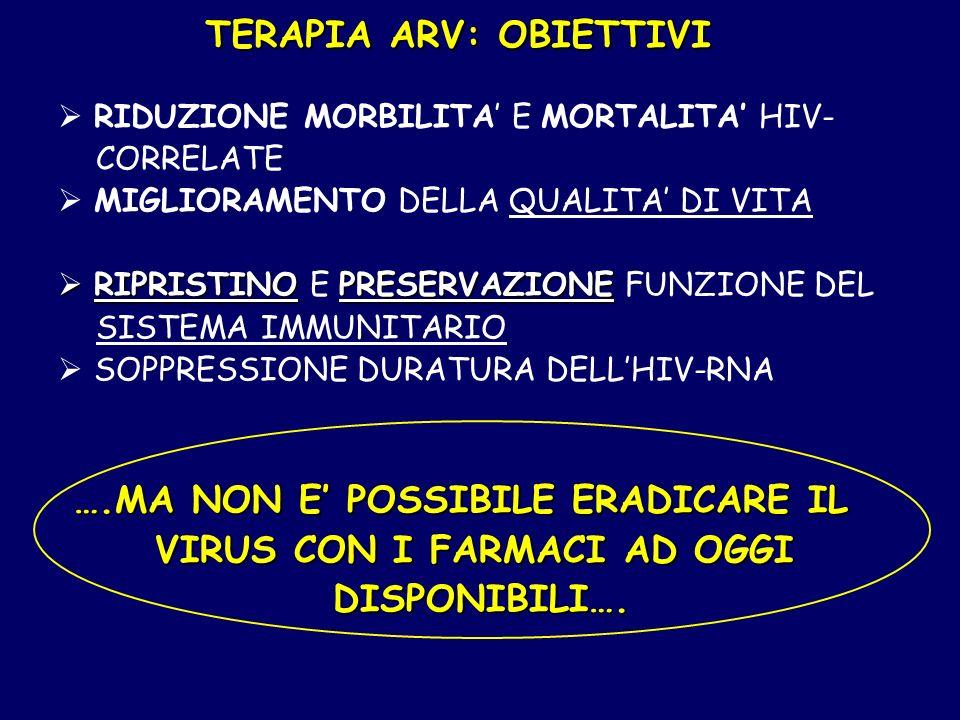TERAPIA ARV: OBIETTIVI RIDUZIONE MORBILITA E MORTALITA HIV- CORRELATE MIGLIORAMENTO DELLA QUALITA DI VITA RIPRISTINOPRESERVAZIONE RIPRISTINO E PRESERV