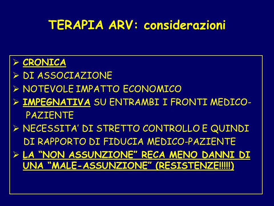 TERAPIA ARV: considerazioni CRONICA CRONICA DI ASSOCIAZIONE NOTEVOLE IMPATTO ECONOMICO IMPEGNATIVA IMPEGNATIVA SU ENTRAMBI I FRONTI MEDICO- PAZIENTE N
