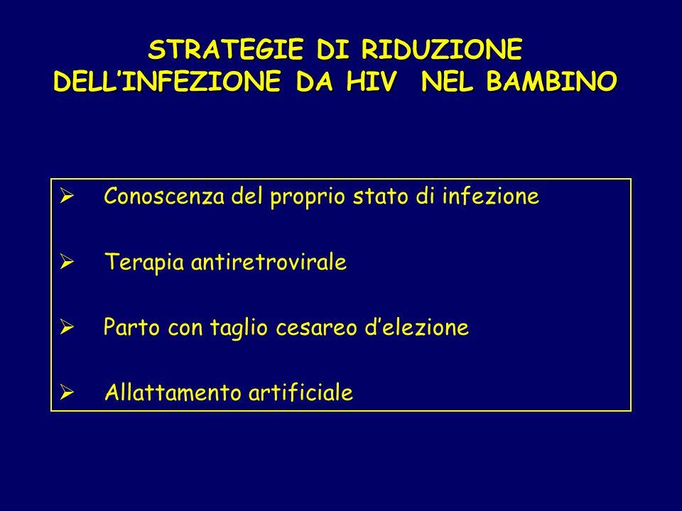 STRATEGIE DI RIDUZIONE DELLINFEZIONE DA HIV NEL BAMBINO Conoscenza del proprio stato di infezione Terapia antiretrovirale Parto con taglio cesareo del
