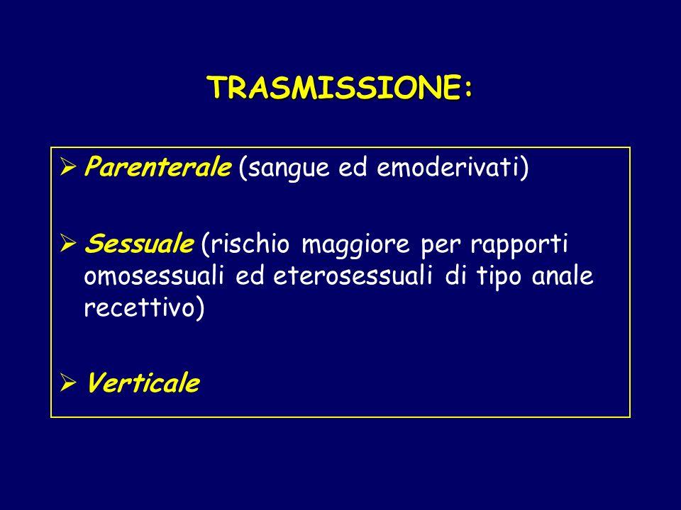 TRASMISSIONE: Parenterale (sangue ed emoderivati) Sessuale (rischio maggiore per rapporti omosessuali ed eterosessuali di tipo anale recettivo) Vertic