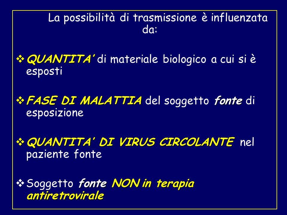 La possibilità di trasmissione è influenzata da: QUANTITA QUANTITA di materiale biologico a cui si è esposti FASE DI MALATTIAfonte FASE DI MALATTIA de
