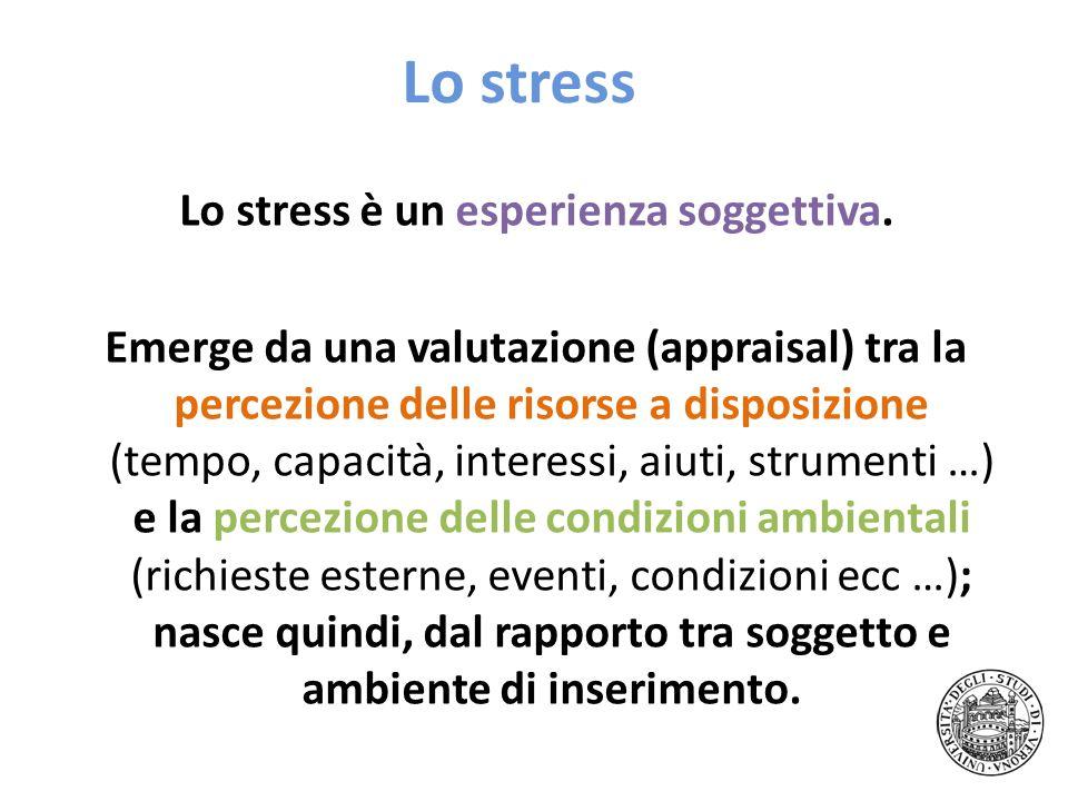Lo stress Secondo quanto evidenziato, lo stress emergerebbe, da una valutazione (chiamata da Lazarus, appraisal, 1966) tra le risorse percepite a e la percezione delle condizioni ambientali.