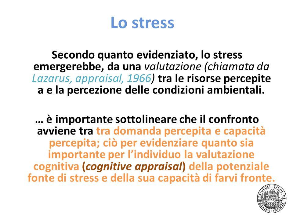Lo stress Secondo quanto evidenziato, lo stress emergerebbe, da una valutazione (chiamata da Lazarus, appraisal, 1966) tra le risorse percepite a e la