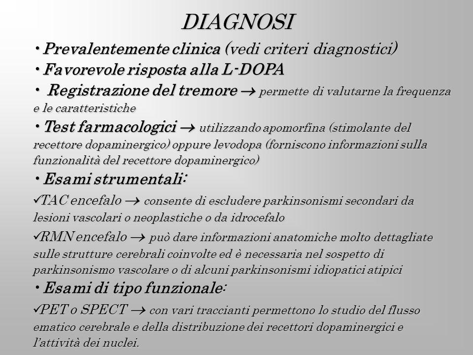 DIAGNOSI Prevalentemente clinica (vedi criteri diagnostici)Prevalentemente clinica (vedi criteri diagnostici) Favorevole risposta alla L-DOPAFavorevol