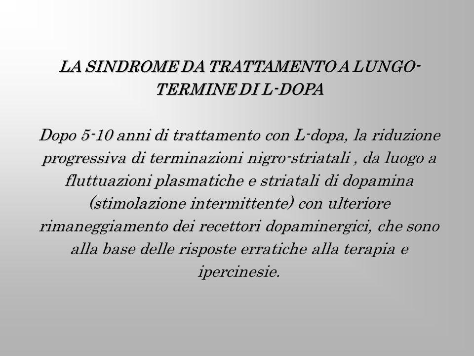 LA SINDROME DA TRATTAMENTO A LUNGO- TERMINE DI L-DOPA Dopo 5-10 anni di trattamento con L-dopa, la riduzione progressiva di terminazioni nigro-striata