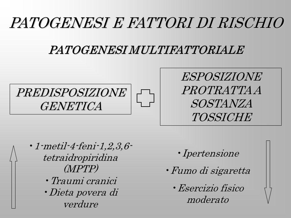 PATOGENESI E FATTORI DI RISCHIO PATOGENESI MULTIFATTORIALE PREDISPOSIZIONE GENETICA ESPOSIZIONE PROTRATTA A SOSTANZA TOSSICHE 1-metil-4-feni-1,2,3,6-