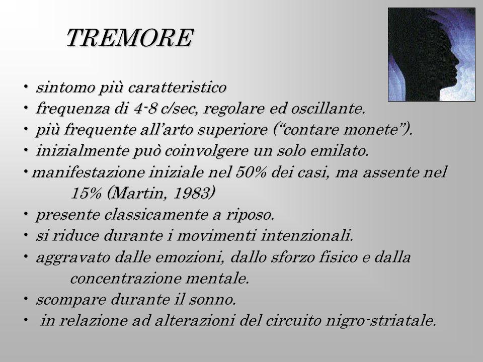 TREMORE sintomo più caratteristico sintomo più caratteristico frequenza di 4-8 c/sec, regolare ed oscillante. frequenza di 4-8 c/sec, regolare ed osci