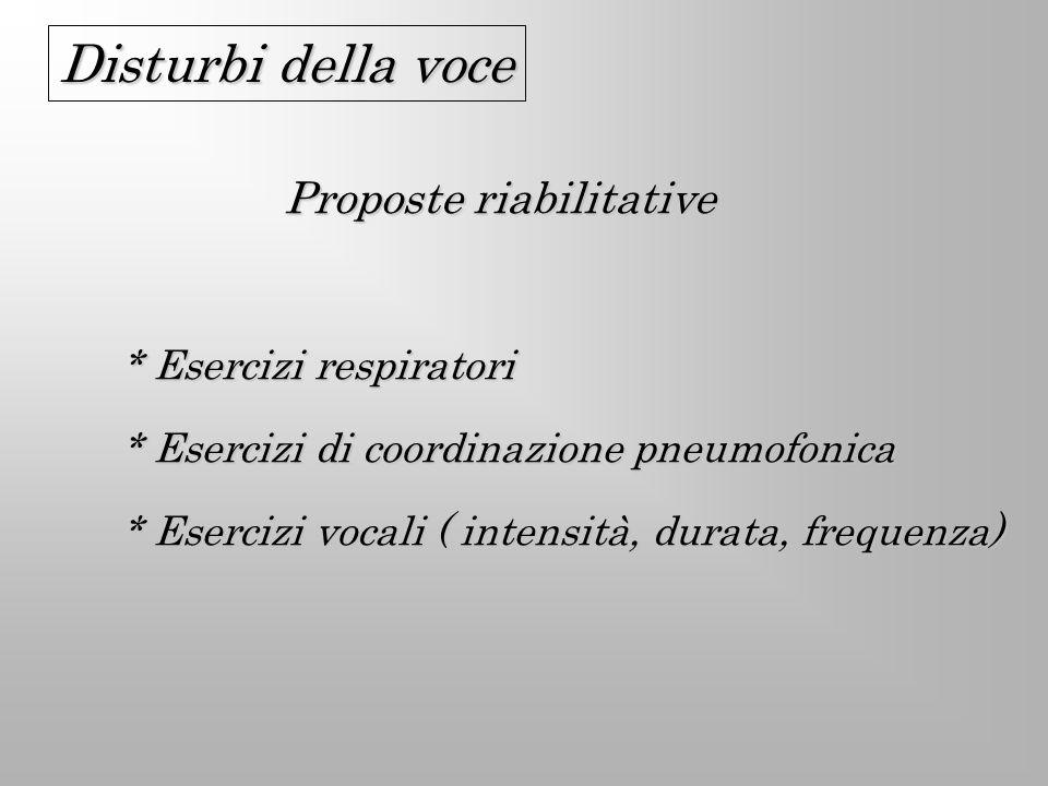 * Esercizi respiratori * Esercizi di coordinazione pneumofonica * Esercizi vocali ( intensità, durata, frequenza) Disturbi della voce Proposte riabili