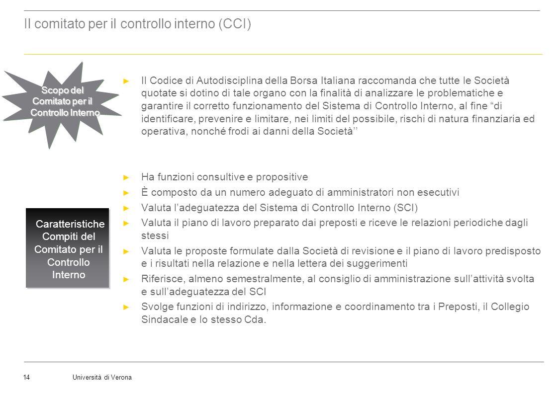 Università di Verona14 Caratteristiche Compiti del Comitato per il Controllo Interno Scopo del Comitato per il Controllo Interno Il comitato per il co