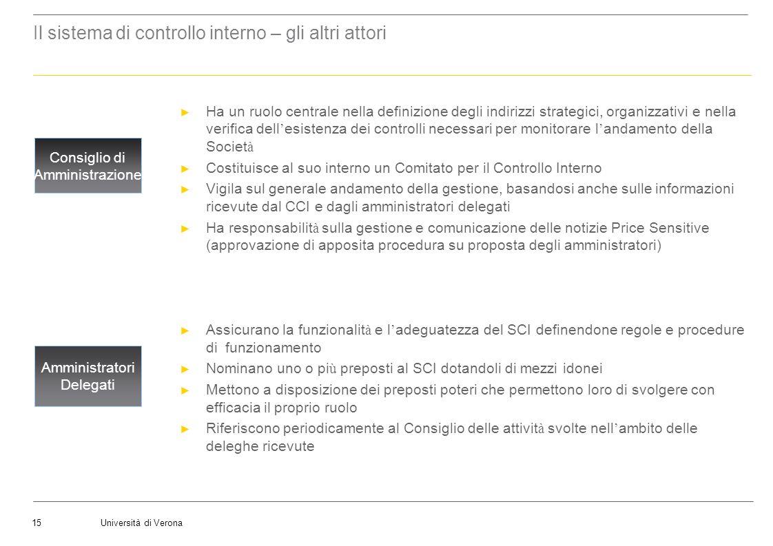 Università di Verona15 Amministratori Delegati Consiglio di Amministrazione Il sistema di controllo interno – gli altri attori Ha un ruolo centrale ne